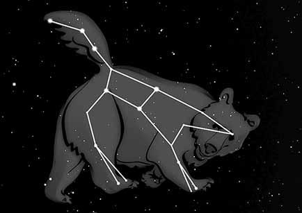 Ursa Mare